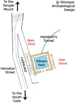 Mappa della strada (ritmeyer.com)