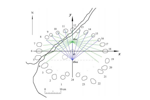 Muovendo lo gnomone si poteva tracciare il tempo nell'intero anno. In verde lo gnomone segna il tempo durante il solstizio d'estate, in blu il solstizio d'inverno (Larenok P.A.)