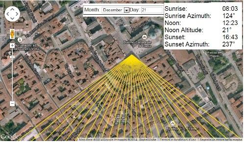Il decumano di Como è orientato verso il tramonto del Sole durante il solstizio d'inverno, in base alle preferenze delle culture celtiche. La direzione del Sole è data da Sollumis.com (Google Earth)