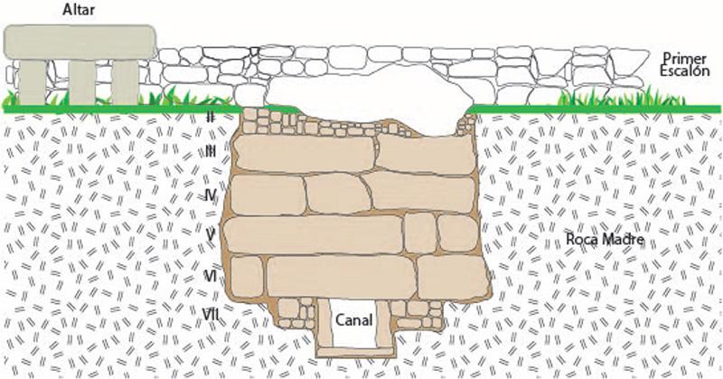 Alzato del canale